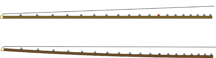 illustration of a guitar fingerboard showing arc relief